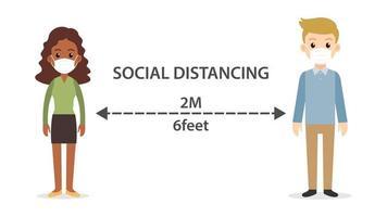 cartoon vrouwelijke en mannelijke sociale afstand vector