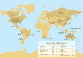 Wereld goudproductie vector
