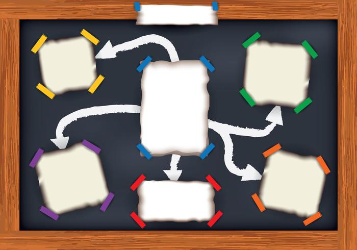 Mind Map Vektor