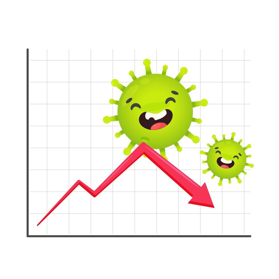 Börsendiagramm mit Pfeil, der unter Viruszellen fällt vektor