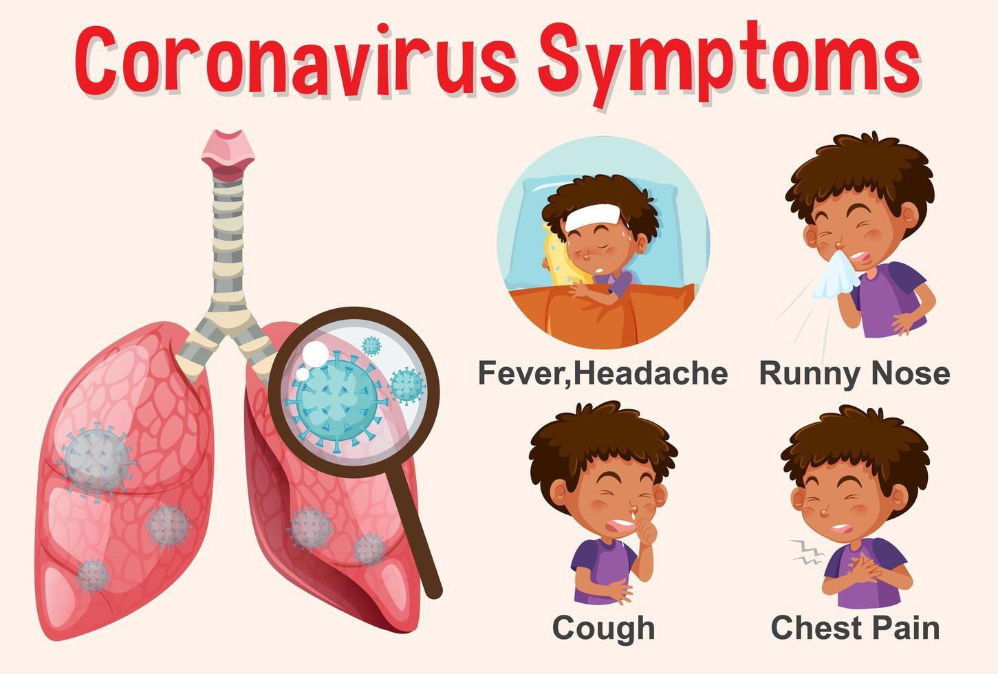 Coronavirus mit verschiedenen Symptomen vektor