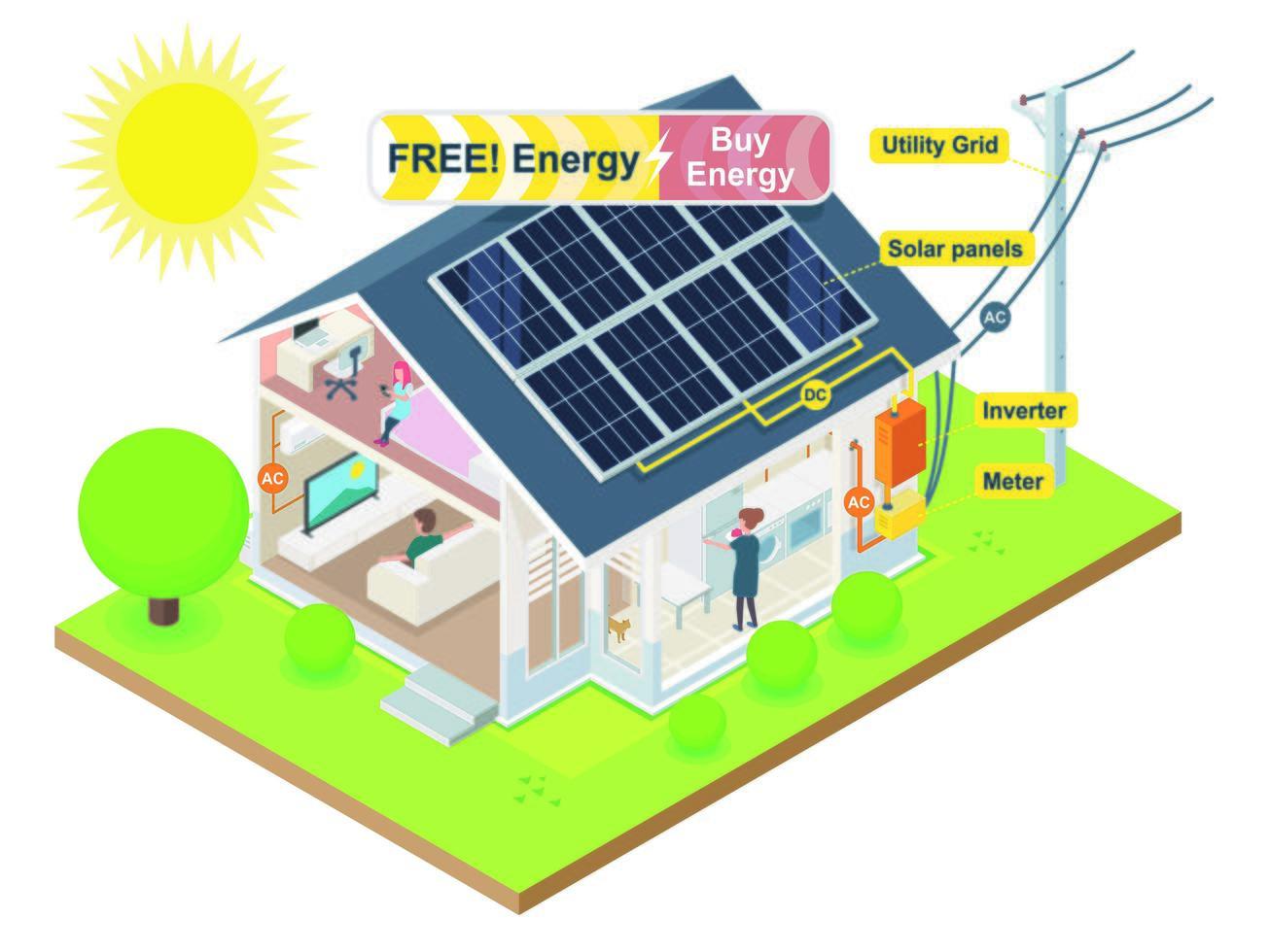 Sonnenkollektoren beherbergen Energieeinsparungen vektor