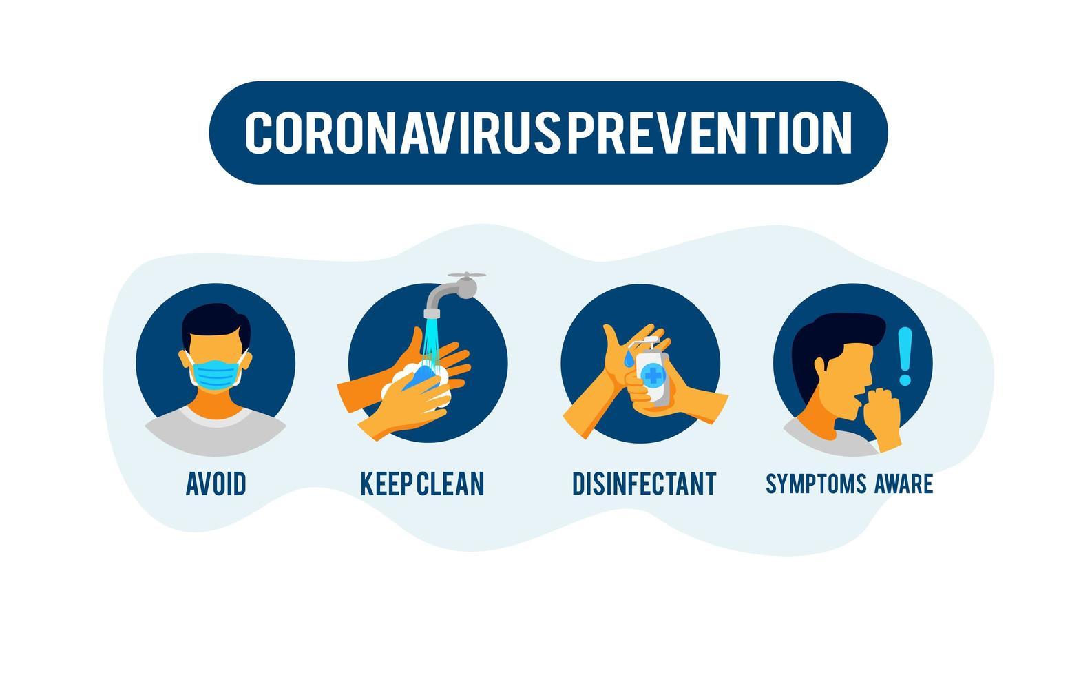 Informationen zur Coronavirus-Prävention vektor