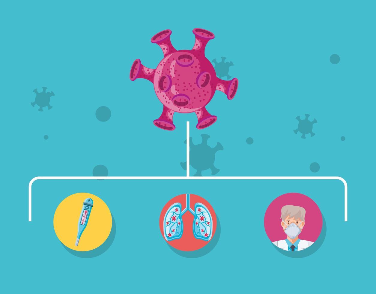 Infografik mit Virion des Coronavirus mit Symbolen vektor