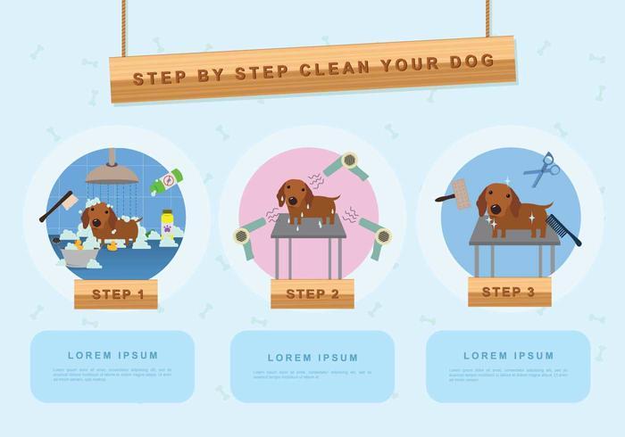 Gratis Dog Wash Illustration vektor