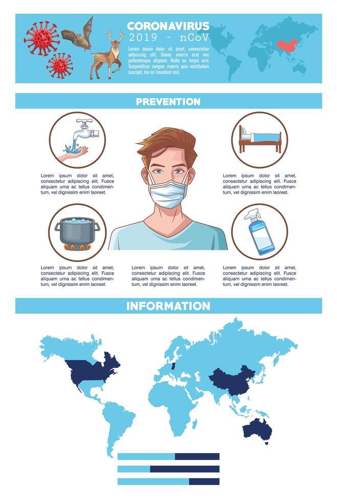 pedagogisk coronavirus infographic med symtom och förebyggande vektor