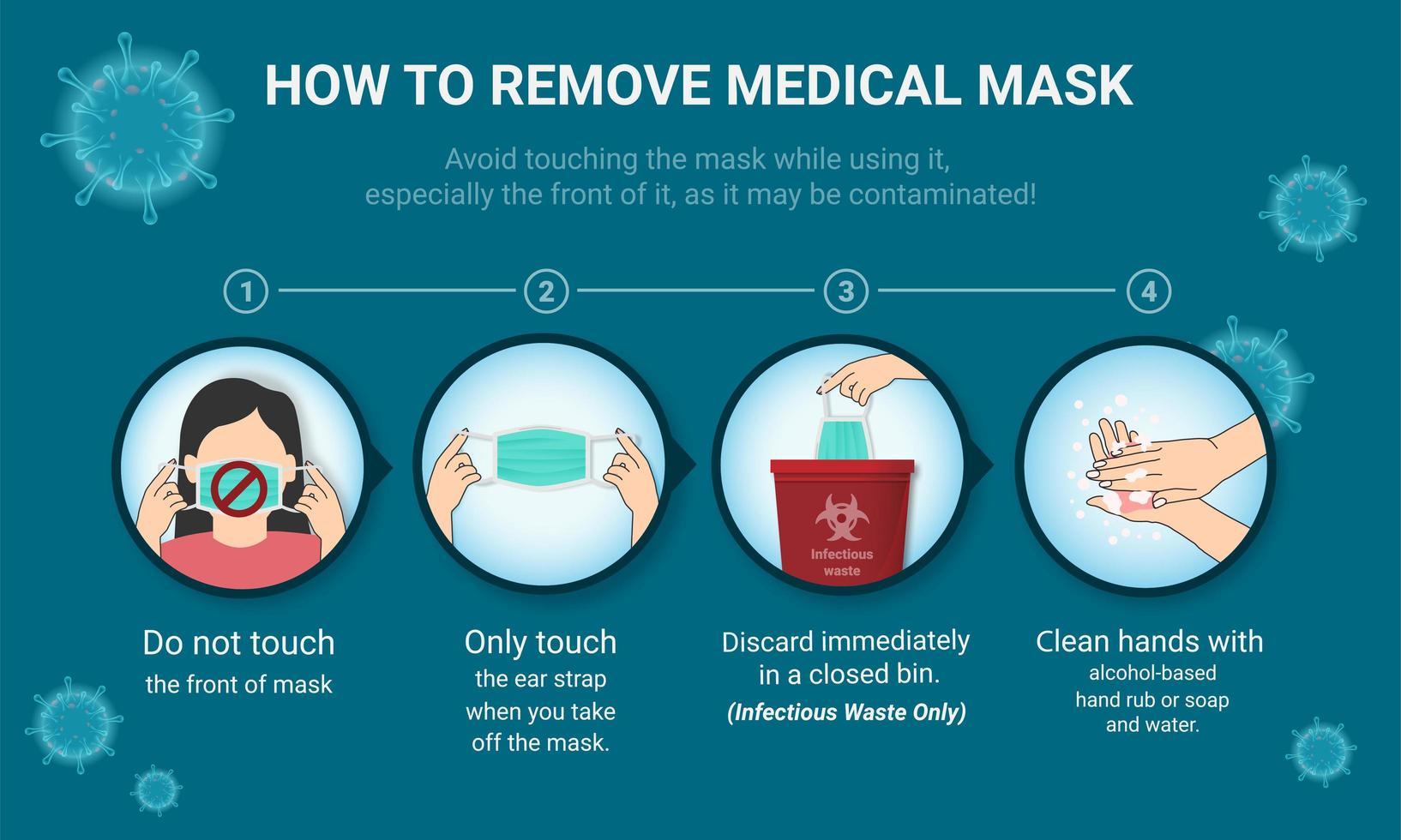wie man medizinische Maske Infografik entfernt vektor