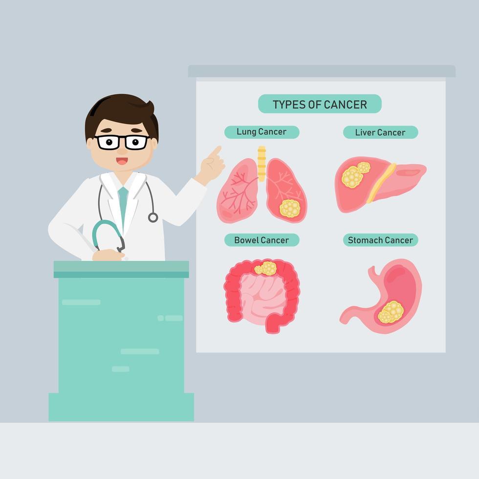 en manlig läkare som presenterar vissa typer av cancer vektor