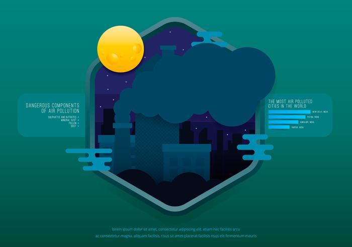 Avfalls- och luftföroreningsvektor vektor