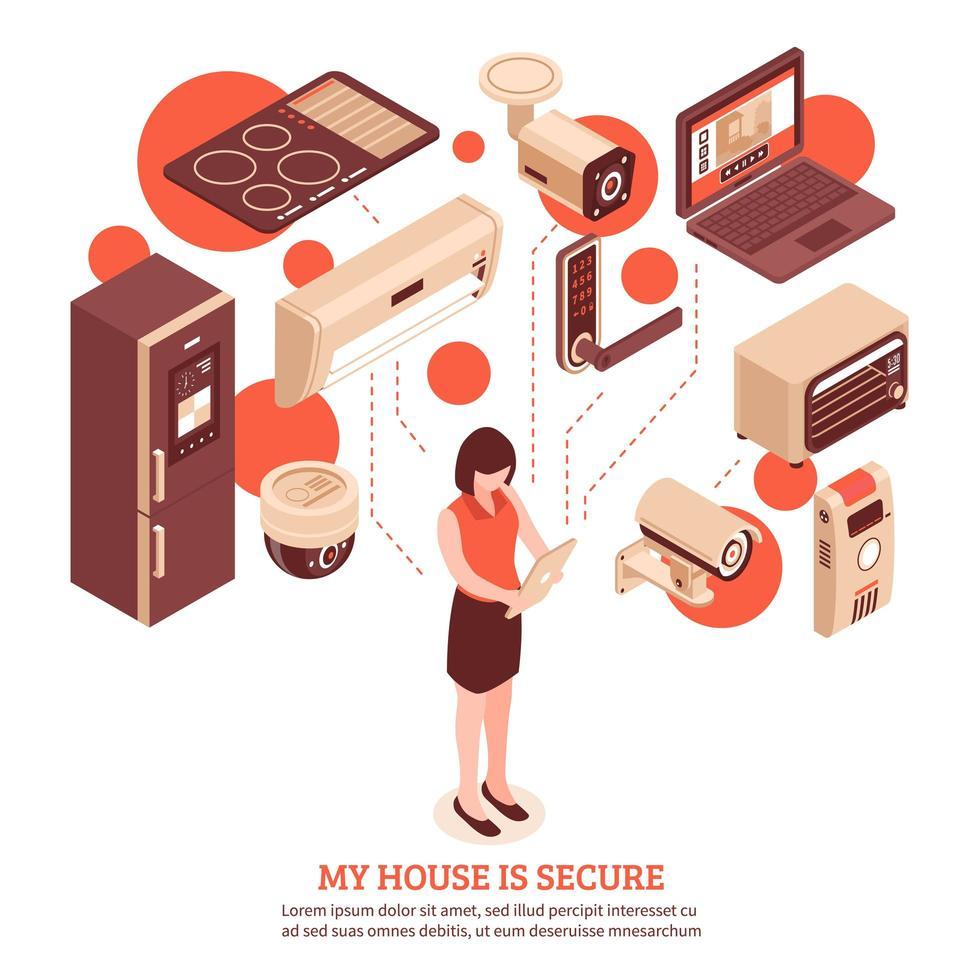 isometrisches Smart Home und Sicherheitsvorlagenbanner vektor