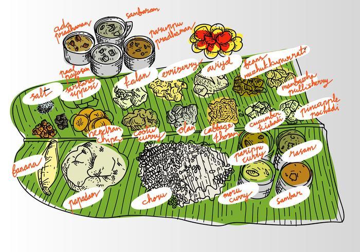 Fri Onam Food Vector Illustration