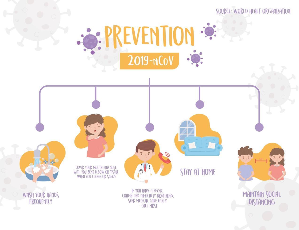 coronavirus förebyggande infografisk banner vektor