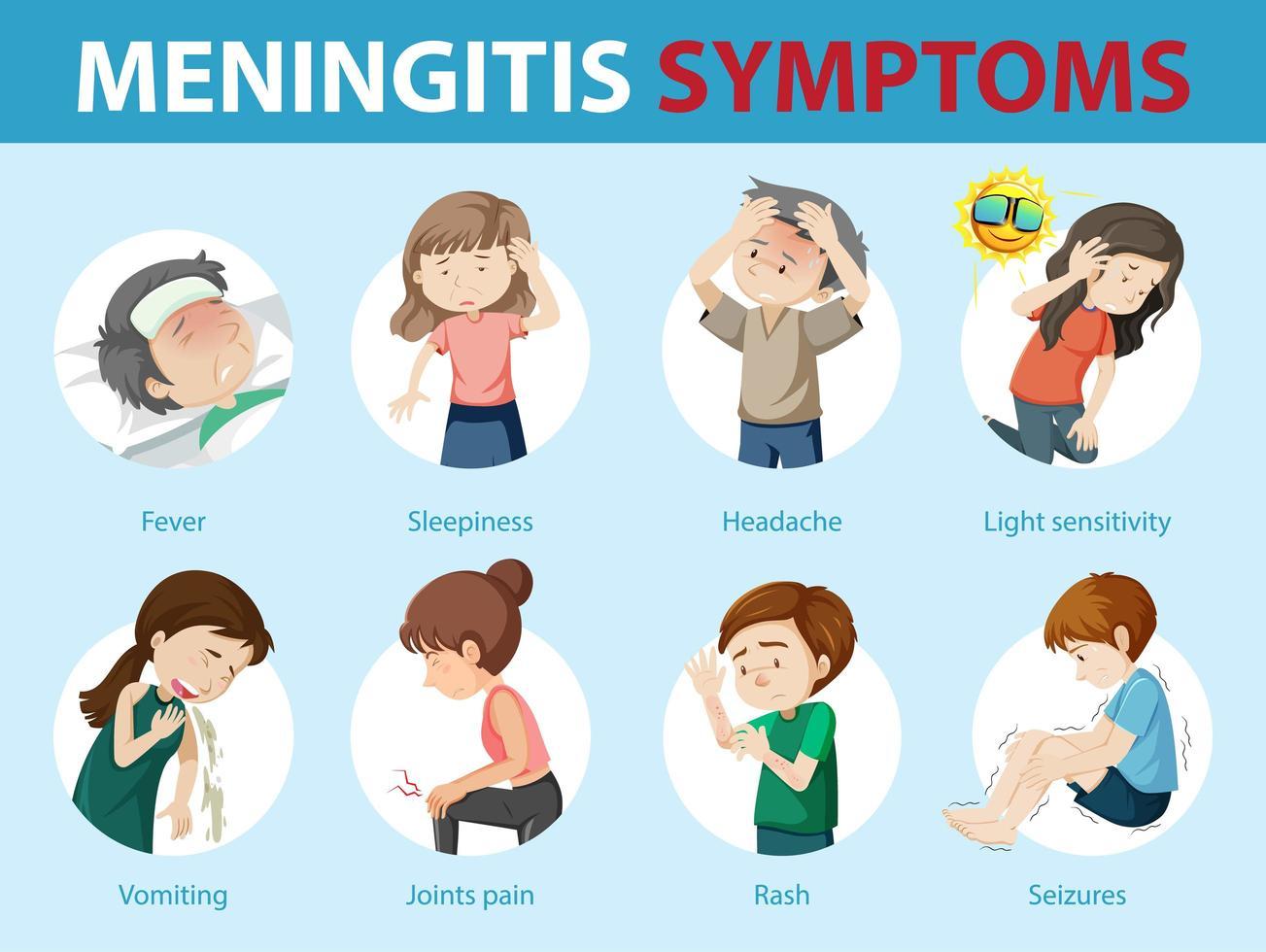 Meningitis Symptome Cartoon-Stil Infografik vektor