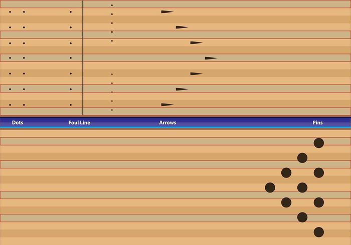 Bowling Lane Informationen Tipps vektor