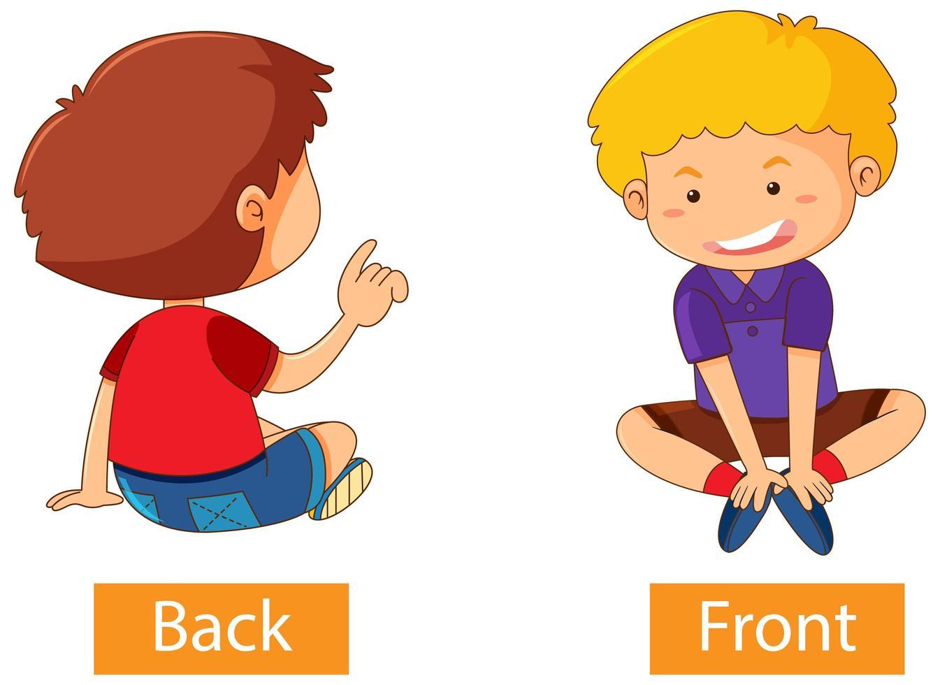 motsatta adjektiv ord med bak och fram vektor
