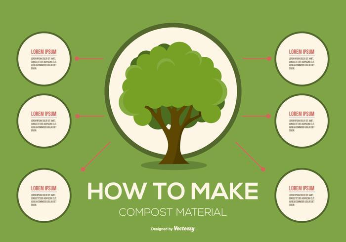Kompost Infografische Illustration vektor