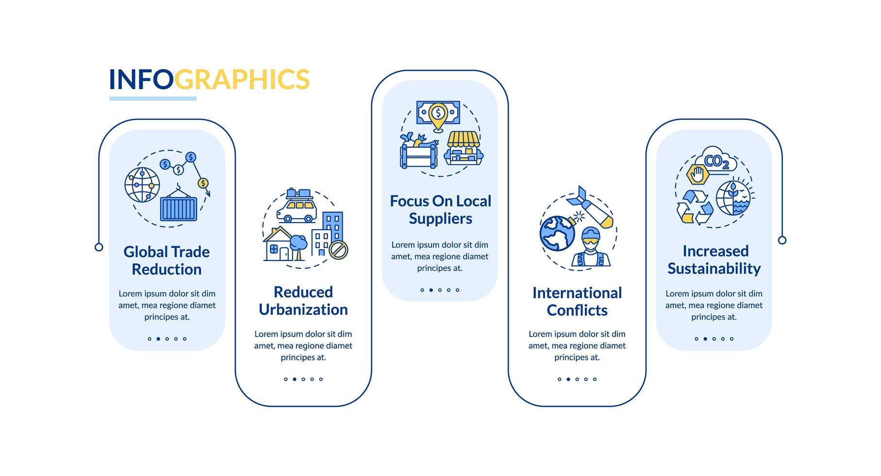 Infografik-Vorlage für umgekehrte Globalisierung vektor