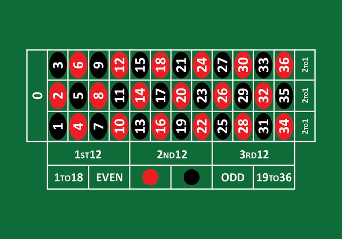 In blackjack do you show your cards