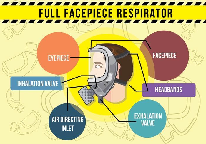 Respirator full face infographic vektor