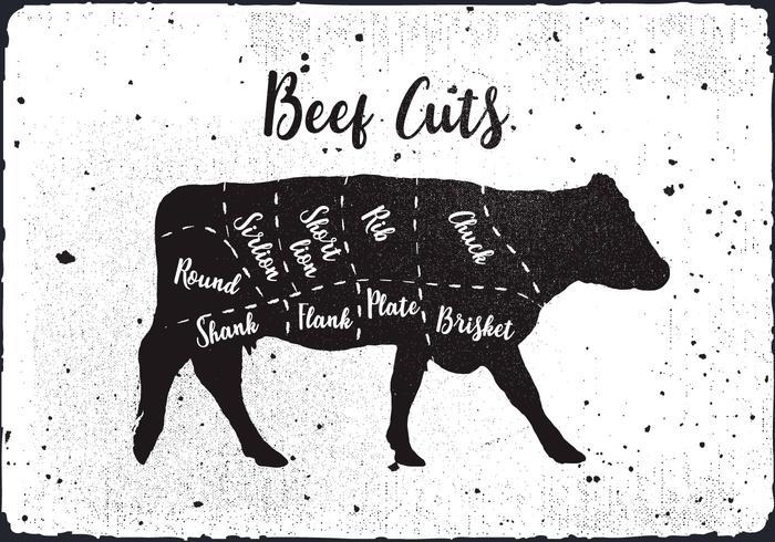 Gratis Nötköttskärningar Vektor Bakgrund
