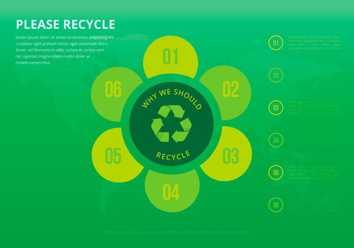 Leben der Natur Recycling-Prozess. vektor