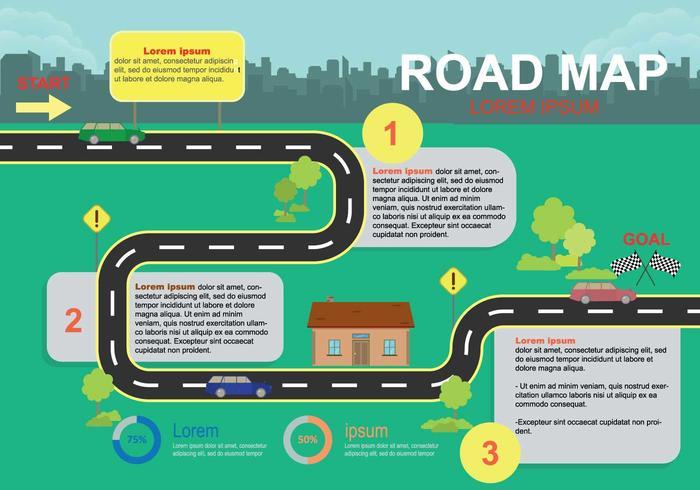 Kostenlose Road Map Mit Stadt Silhouette Illustration vektor