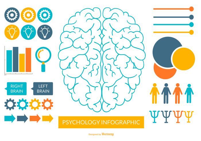 Psychologie-Infografik-Sammlung vektor