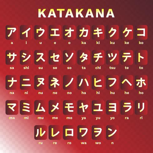 Japanese Language Katakana Alfabet Set vektor