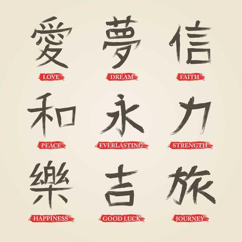Japanische Kandschi-Wörter mit Übersetzung vektor