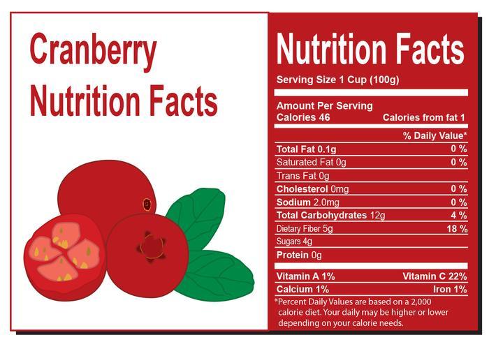 tranbärs näringsfaktor vektor
