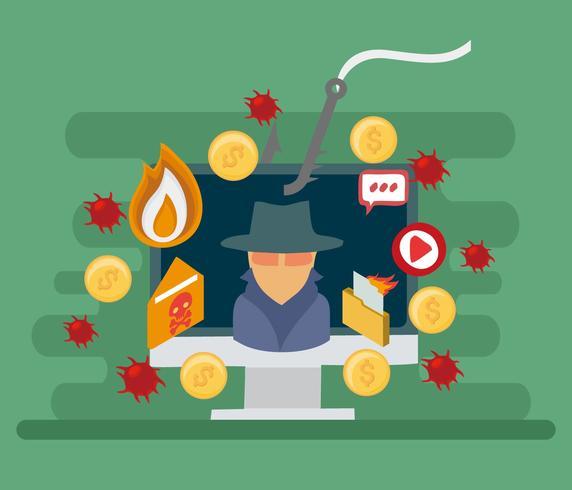 Gratis Phishing Attack Vector