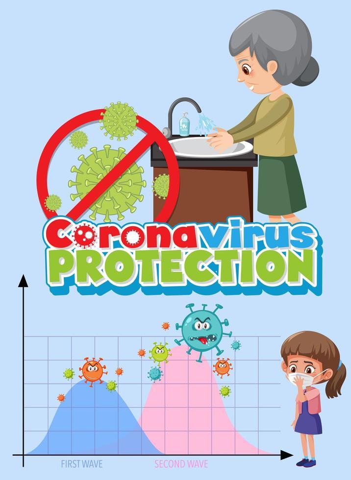 Coronavirus-Schutzzeichen mit Graph der zweiten Welle vektor