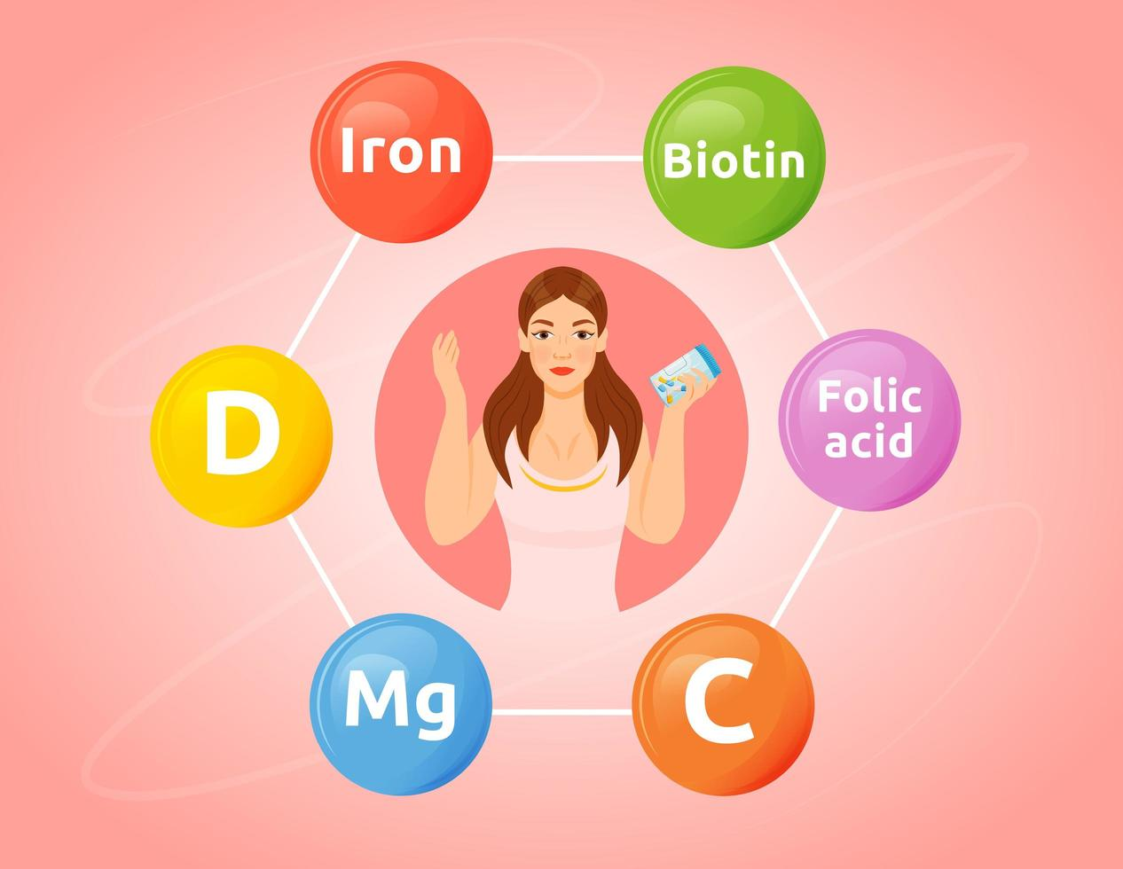 vitaminer och mineraler vektor
