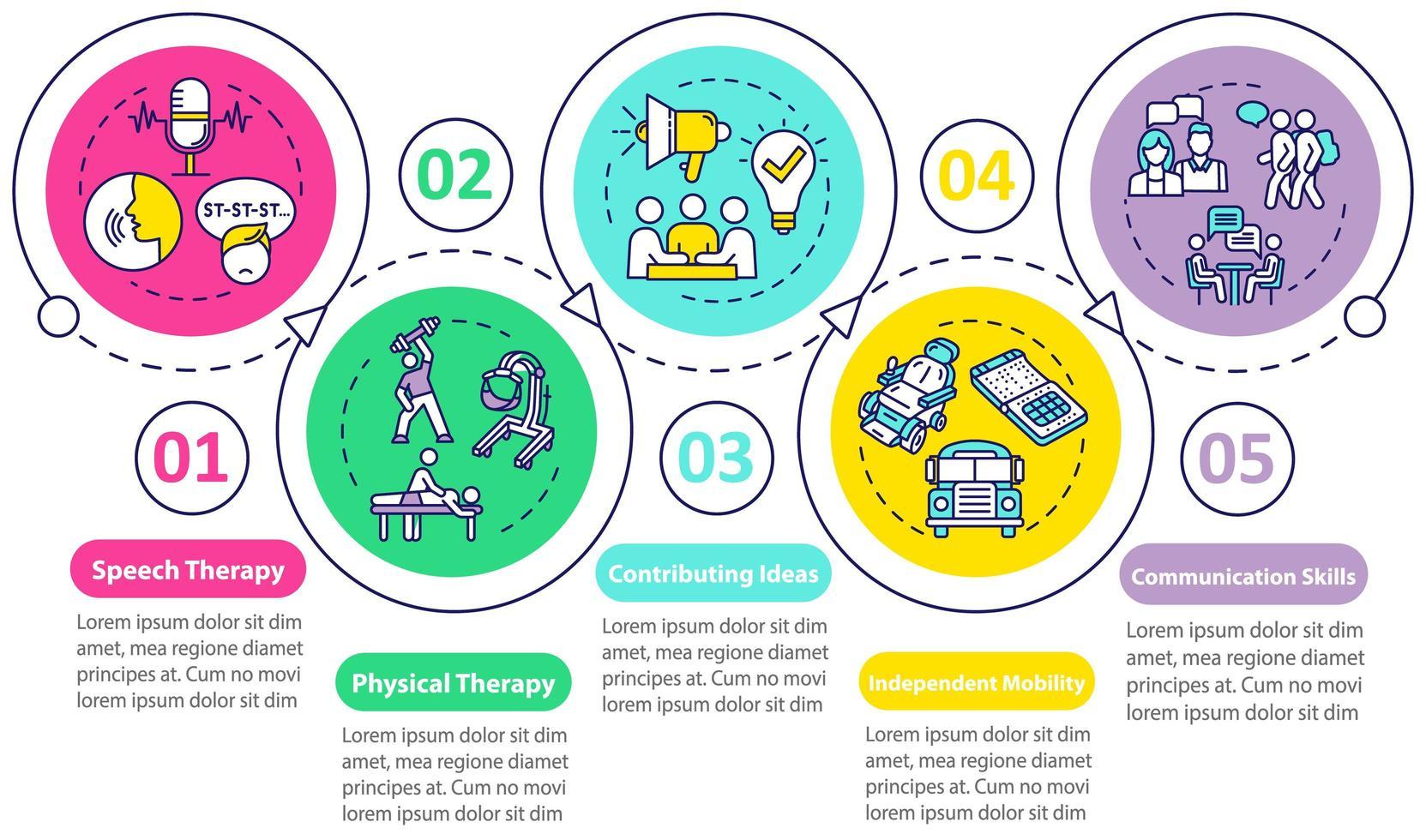inkluderande utbildning infographic mall. kommunikationsförmåga. vektor