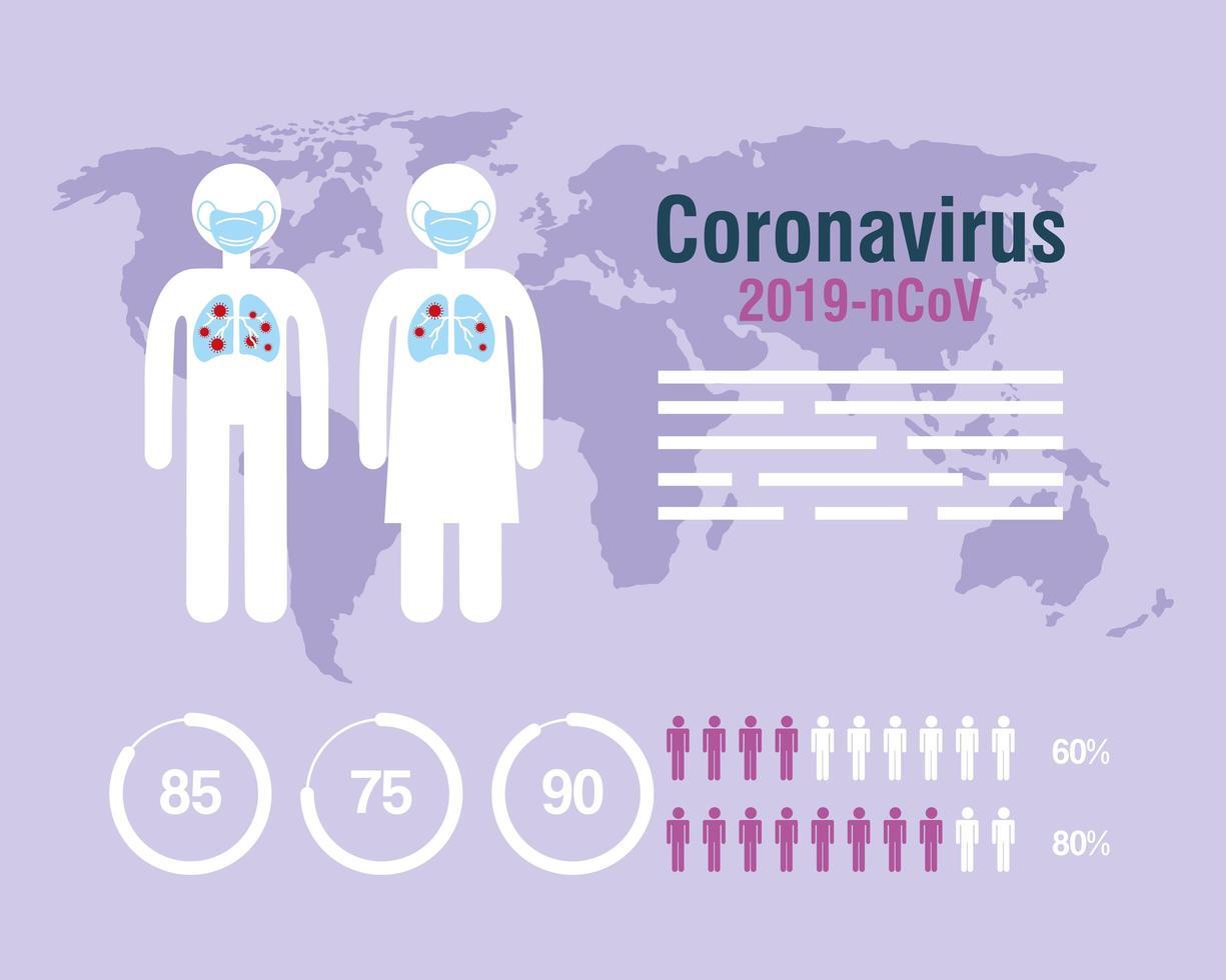 banner för förebyggande av koronavirus vektor
