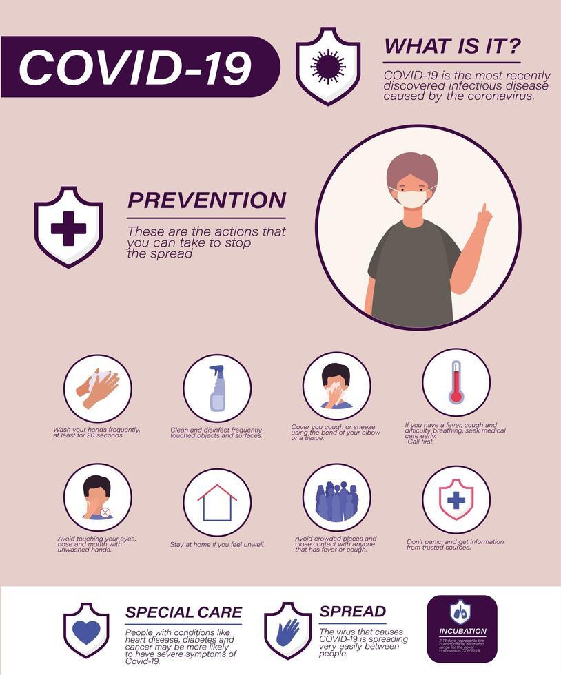 covid 19 virusförebyggande tips och manavatar med maskvektordesign vektor