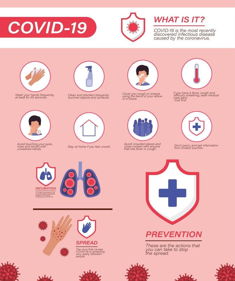 covid 19 virusförebyggande tips vektor design