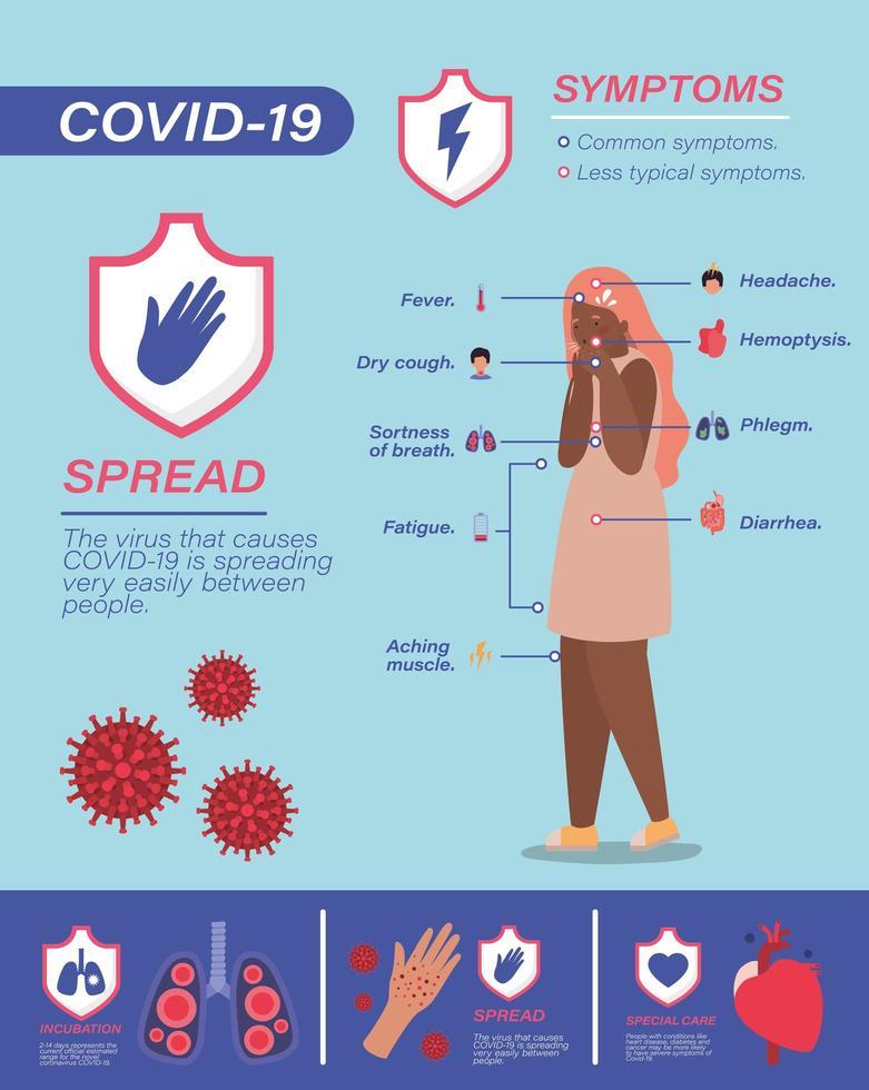 Covid 19 Virus Symptome und kranke Frau Avatar Vektor-Design vektor