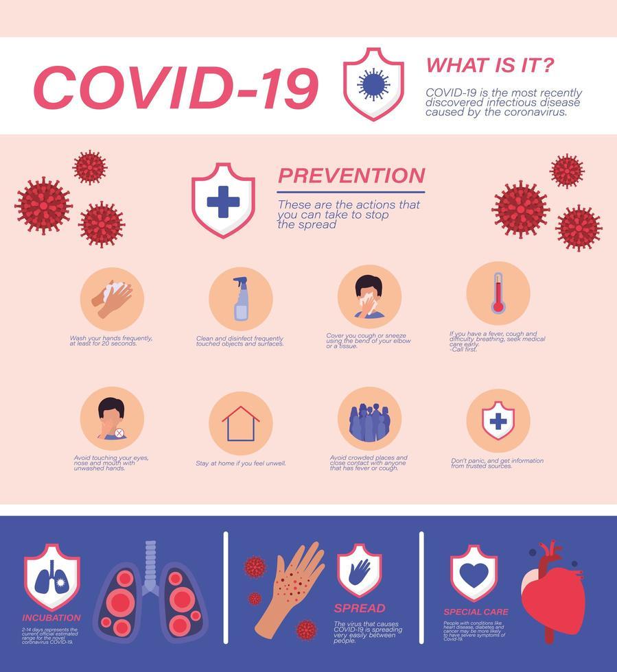 covid 19 Viruspräventionstipps Vektordesign vektor