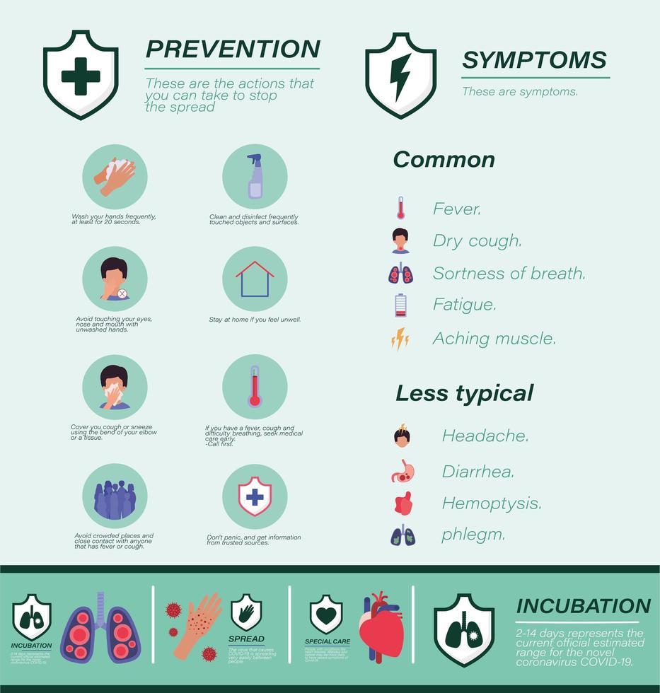 covid 19 virusförebyggande tips och symtom vektordesign vektor