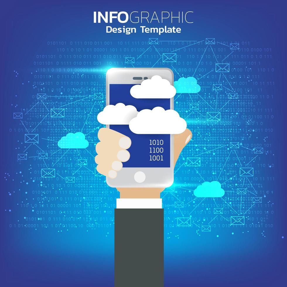 hand med smartphone med moln, meddelande och nätverk koncept vektor