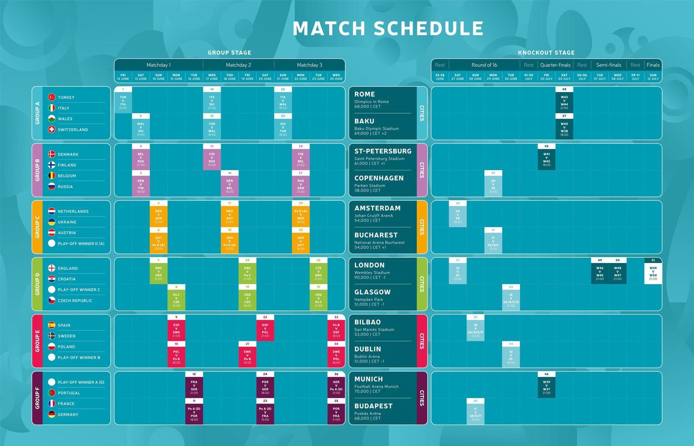 Spielplan für die Endrunde des Fußballturniers vektor