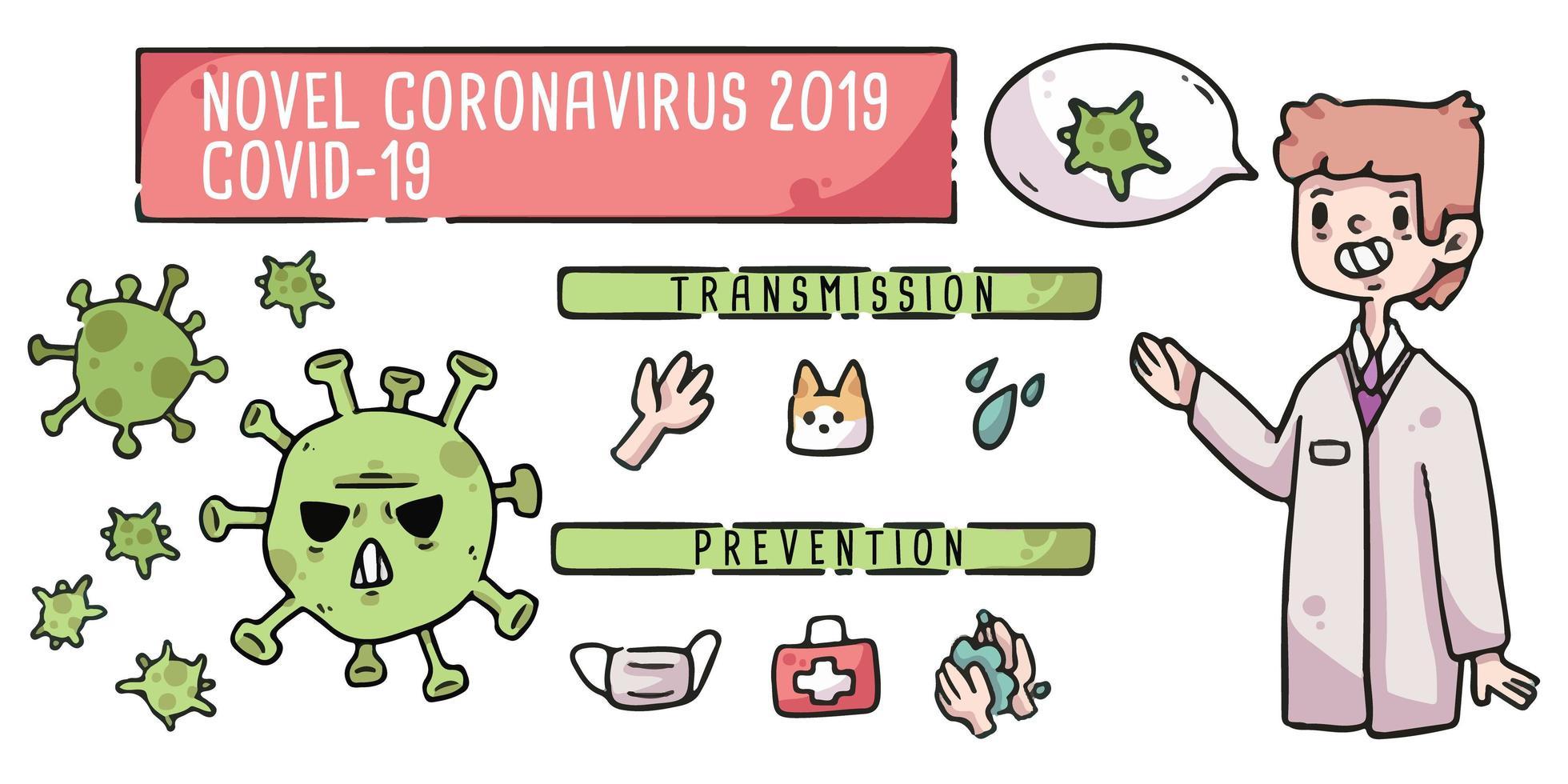 Coronavirus Arzt pädagogische Illustration Übertragung und Prävention von Covid-19 vektor