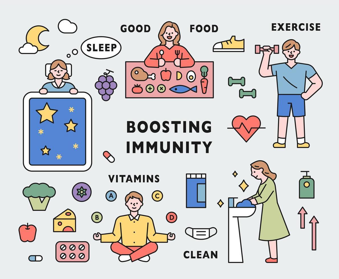 information för att stärka immuniteten. vektor