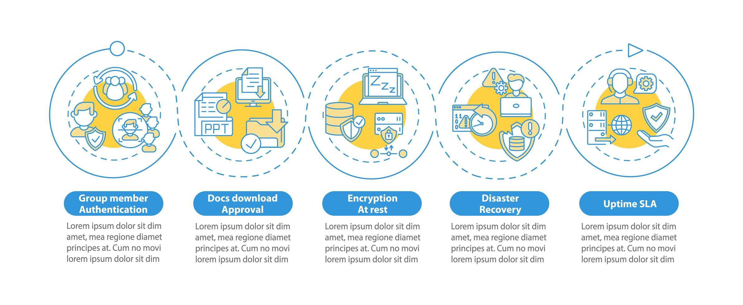 Telearbeitswerkzeug Sicherheitsparameter Vektor Infografik Vorlage