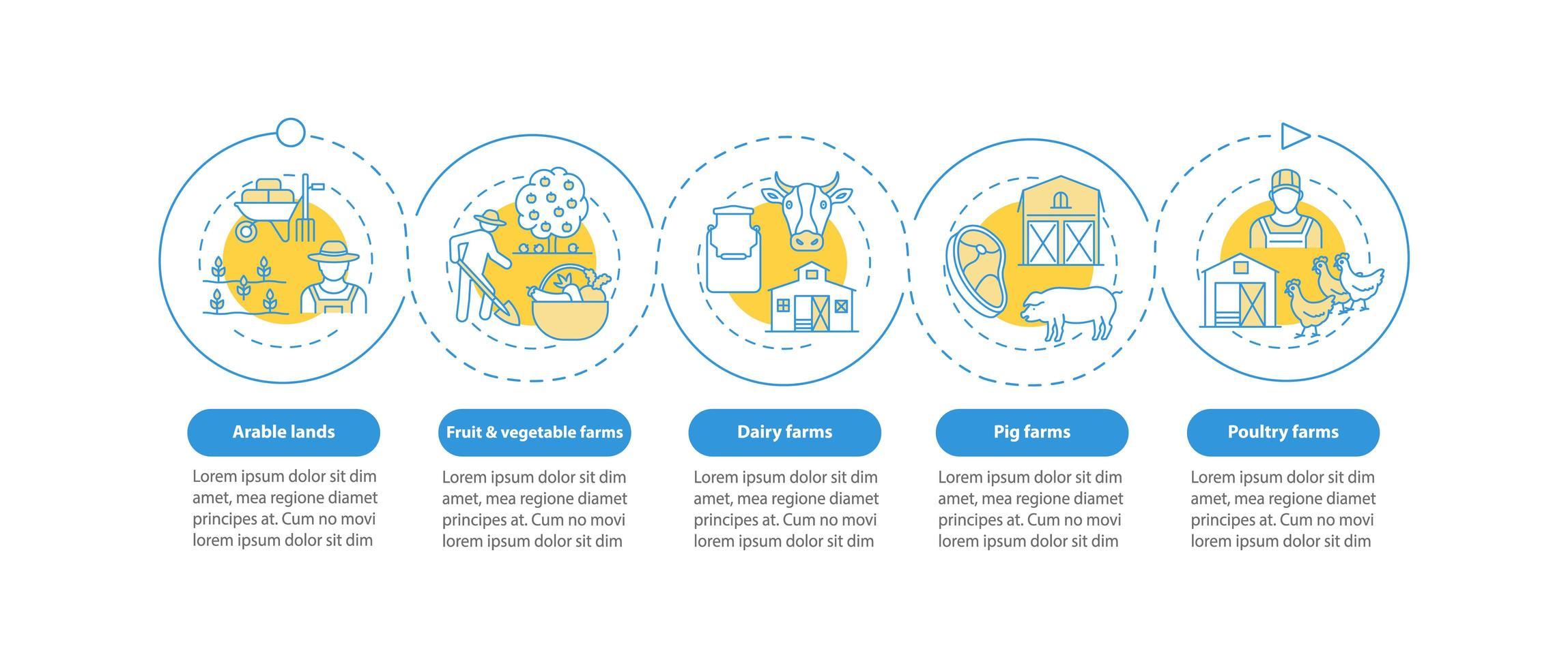 Vektor-Infografik-Vorlage für landwirtschaftliche Produktionstypen vektor