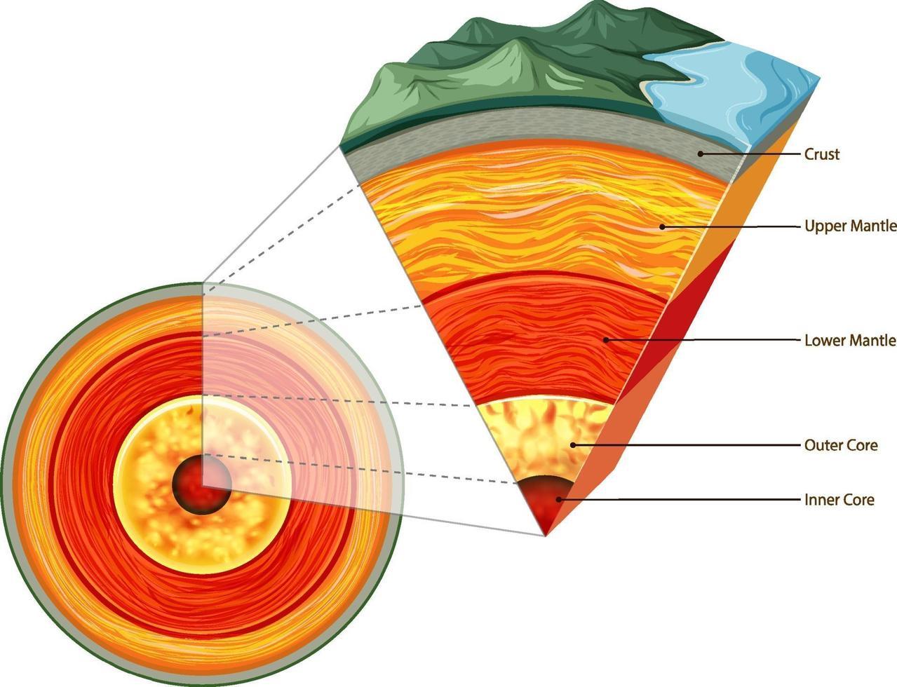 isolerade jordplattor tektoniska vektor