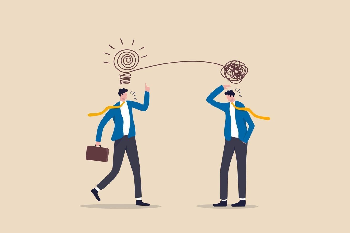proaktivt och reaktivt tänkande, kaos och ordningsteori eller förenkla idé för att lösa svårighetsproblem vektor