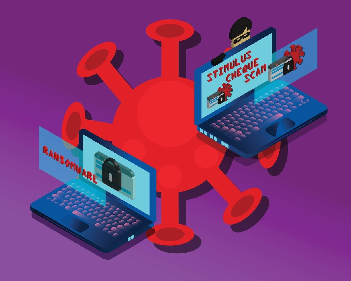Betrugsbetrug und Ransomware vektor