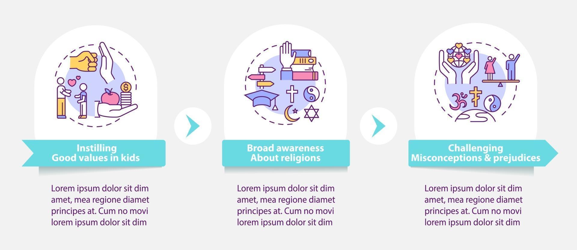 Infografik-Vorlage für Vektoren mit religiösen Werten